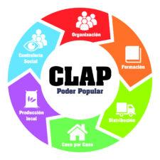 Planilla Clap