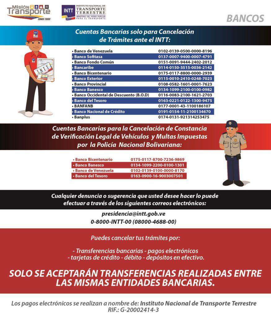 cómo pagar multas de tránsito por internet en Venezuela